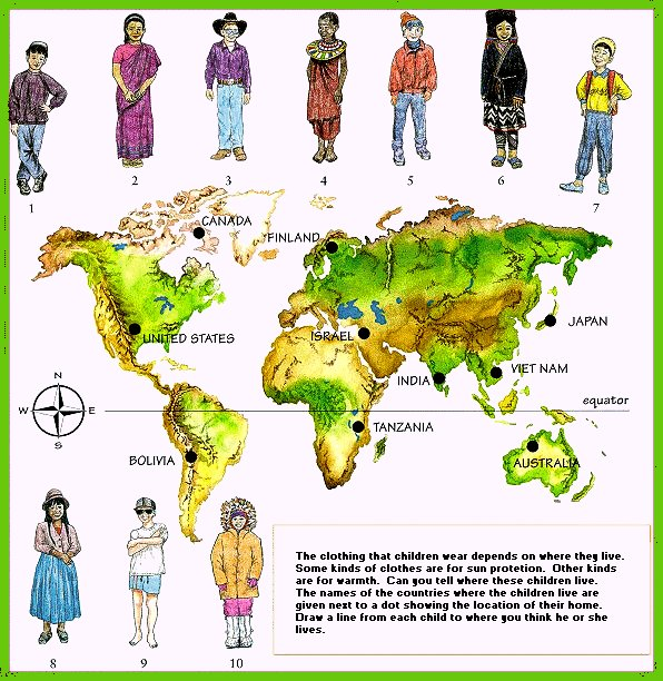 Climates of the world matching game